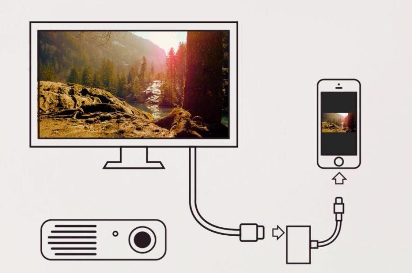 Как IPhone подключить к Smart TV телевизора LG, Samsung, Sony